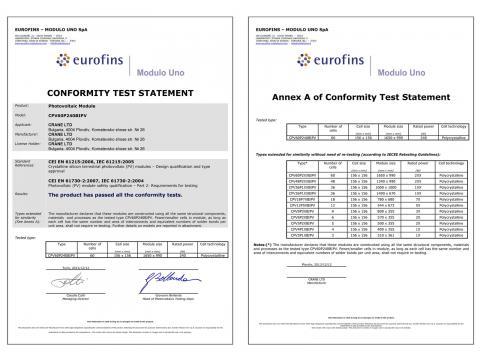 PV Module CPV60P240BIPV CONFORMITY TEST STATEMENT