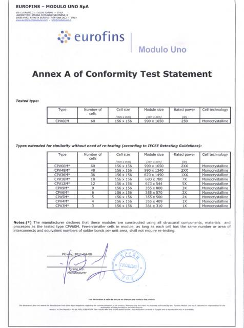 Crane anex conformity test statement