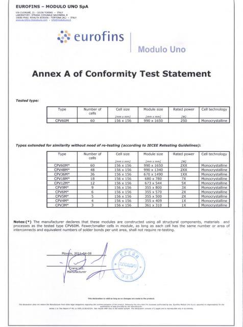Crane anex conformity test statement