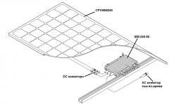 фотоволтаичен модул за променлив ток